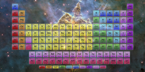 St. Louis Astronomical Society Meeting - The Connection Between the Periodic Table of the Elements and Astronomy